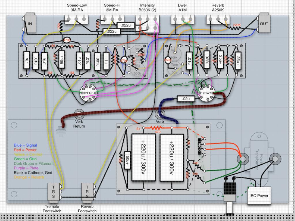 LesVerb layout v0.2.1