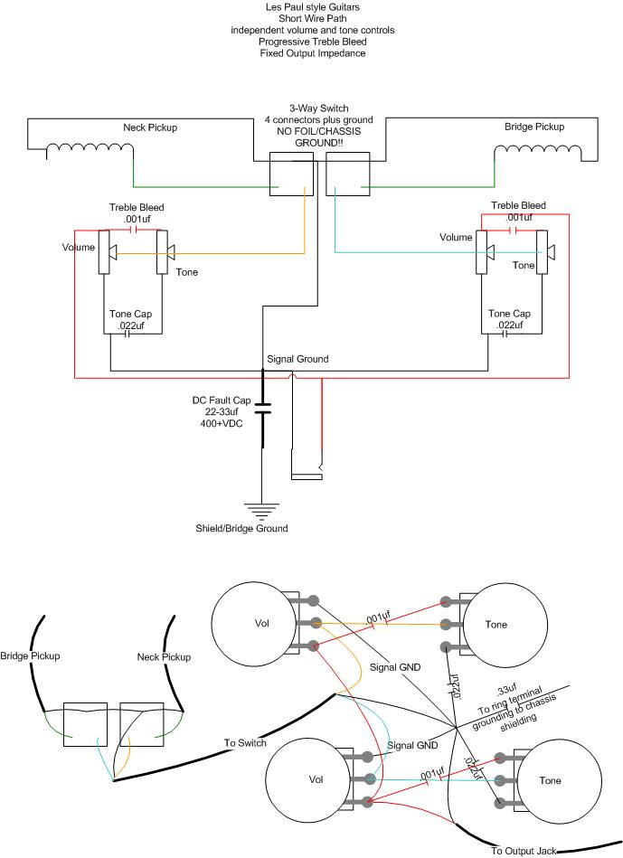 Wiring LP Short fully independent 72 custom wiring diagram diagram wiring diagrams for diy car repairs telecaster deluxe wiring diagram at gsmx.co